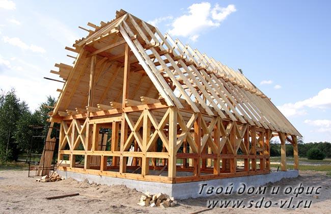 Строим каркасные дома для постоянного проживания из экологичных материалов, от фундамента до отделки под ключ